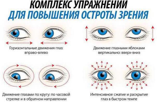 гимнастика для глаз при тромбозе цвс