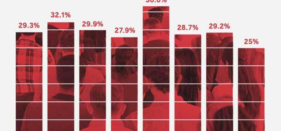 Уровень холестерина в крови: норма по таблице